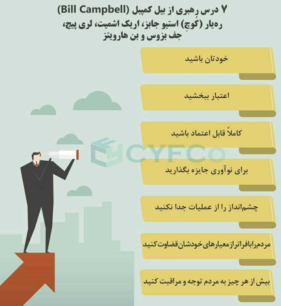 هفت درس رهبری